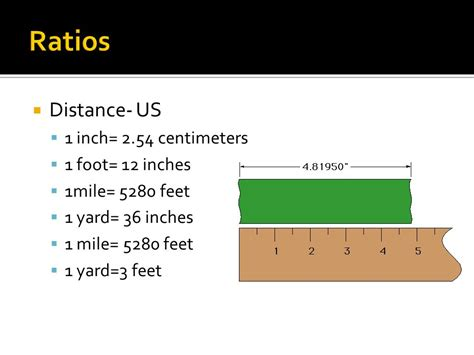 12 meter to feet meters centimeters ratios and exles unit conversions