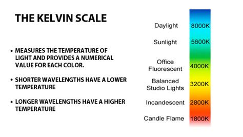 color temperature definition led lighting and cool