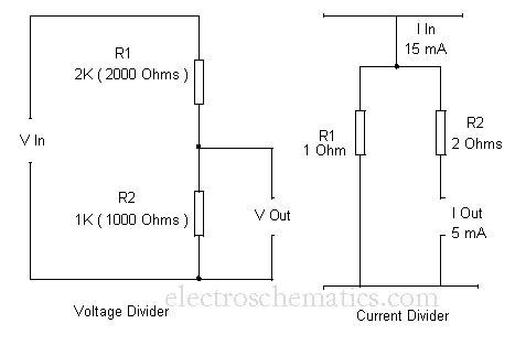 capacitor divider vs resistor divider voltage and current divider