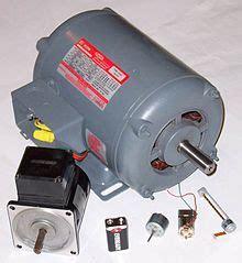 Electric Car Engine Wiki Motor El 233 Ctrico La Enciclopedia Libre