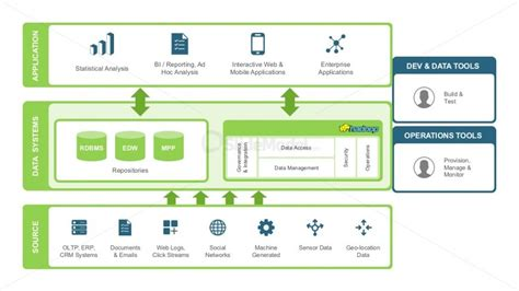 ppt templates for hadoop distributed file system powerpoint diagrams slidemodel
