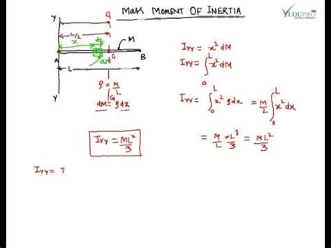 section modulus of cylinder section modulus of cylinder 28 images analytical