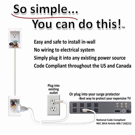outlet wiring codes 28 images failures in outlet