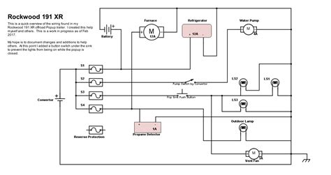 forest river rv wiring diagrams