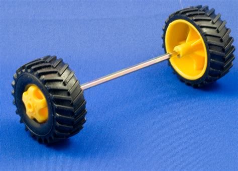 exle of wheel and axle the gallery for gt wedge simple machine exles