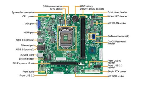 hp pavilion 500 277c motherboard diagram and other solved hp pavilion 570 p020 adding m2 ssd hp support