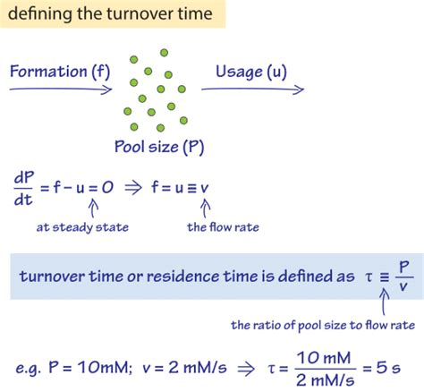 Hairstyles Inventory Turnover by Turn Definition Of Turn By The Free Dictionary