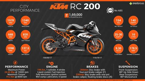 Ktm Rc 200 Autos Maxabout by Ktm Rc 200 Spirit By Motoblast Maxabout News