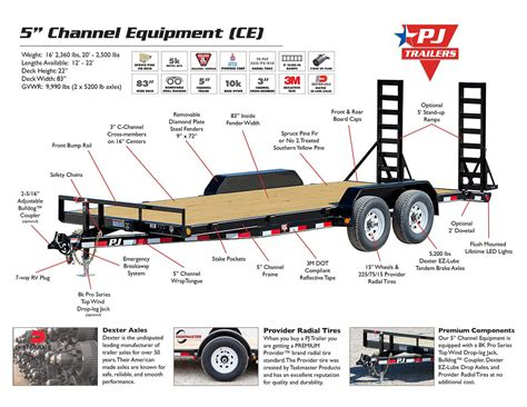 cargo trailer wiring diagram georgie boy wiring
