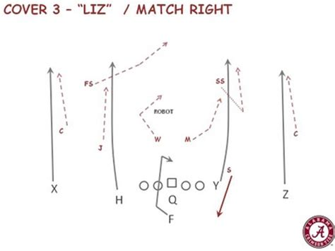 pattern matching defense jaguars film room coverage with the cover 3 big cat country