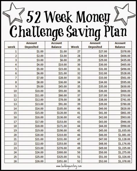 52 Week Calendar 52 Week Money Challenge Calendar Printable Calendar 2017
