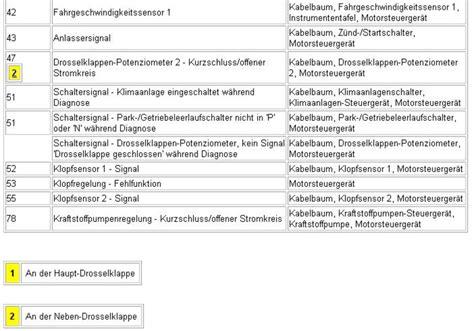 Bmw 1er Fehlercodetabelle by Bmw Fehlercode Liste Auto Bild Idee