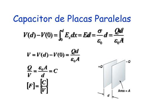 capacitor de placas paralelas ppt capacitores y capacitancia powerpoint presentation id 1345203