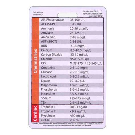 Pocket Reference Card Template Word by Lab Values Badge Pocket Card Reference Vertical By
