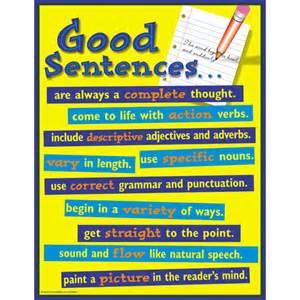 sentences simple compound and complex lmdresources