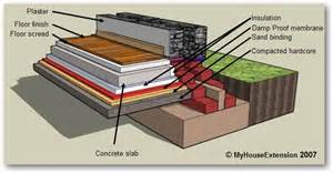 build a houseextension planning the floor slab
