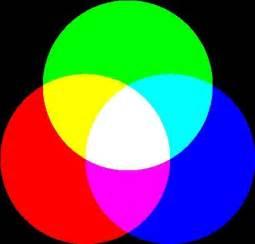 color wheel light light color wheel