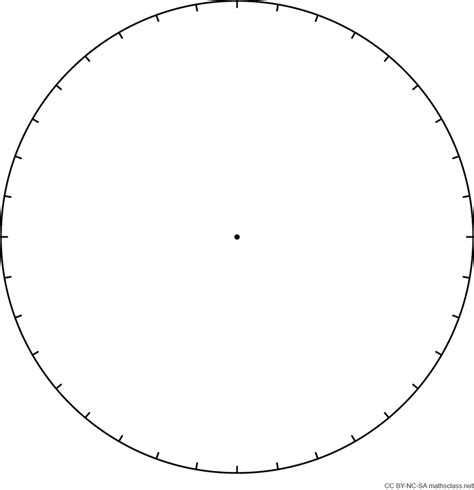 pie template gallery empty pie chart