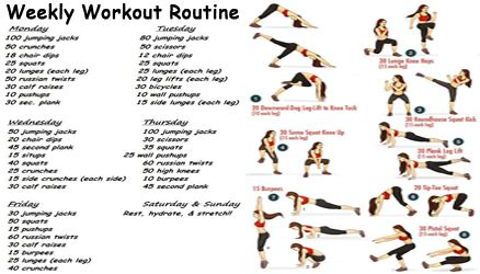 workout plans for women at home workout routines for women