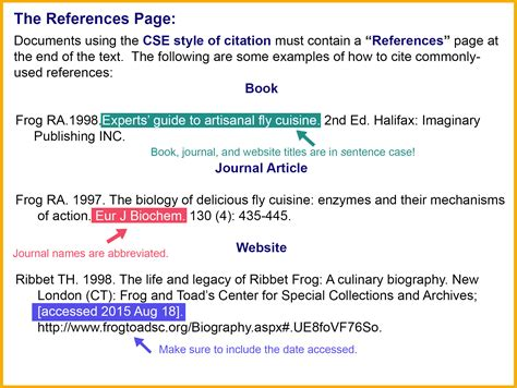 resume templates referencection of format page publication cse 8th edition citation style guide libguides at dalhousie