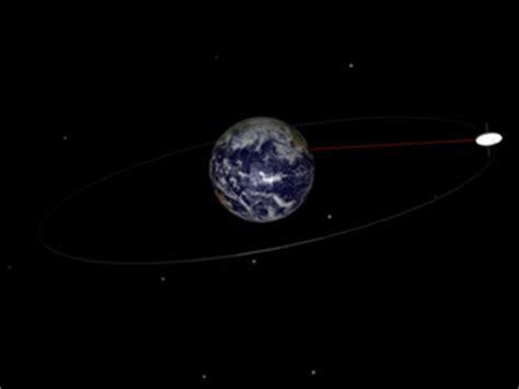 geosynchronous orbit wikipedia