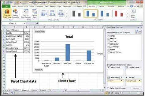 tutorialspoint ms excel pivot charts excel 2010