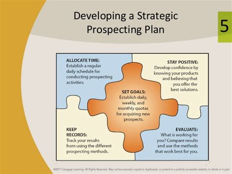 Week 3 Chapters 5 6 Prospecting Strategy Template
