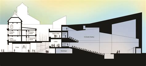 Create Building Plans university of manitoba faculty of music new facilities