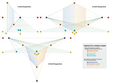 reset perspective tool illustrator illustrator cs5 perspective grid perspective grid control