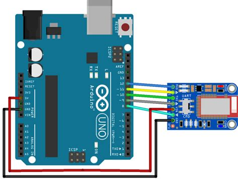 Tutorial Uart Arduino | wiring introducing the adafruit bluefruit le uart friend