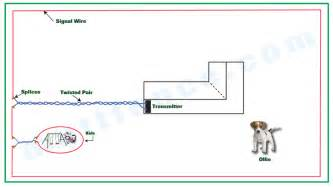 invisible fence wiring diagram fence download free