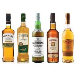 the best scotches for 40