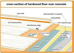 cross section of hardwood floor concrete jpg sidney