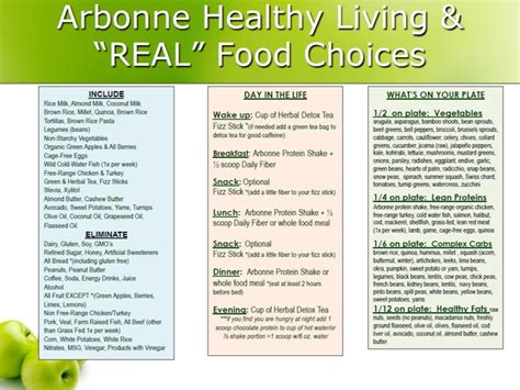 Arbonne Detox Meal Plan by 17 Best Images About Arbonne Healthy Living 30 Day