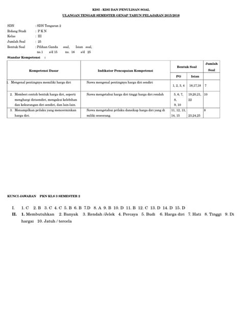 Harga Diri Pkn Kls 3 soal uts pkn kelas iii genap 2015 2016