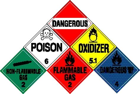 Dot Hazmat Background Check All You Need To About Hazmat Hazardous Materials Endorsement