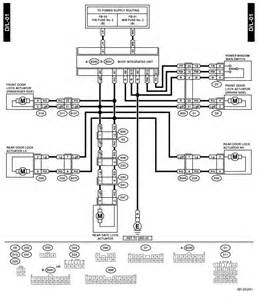 subaru forester wiring diagram 2012 forester subaru free wiring diagrams