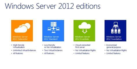 Microsoft Windows Server Administration Essentials 1st Edition upgrade windows server 2008 r2 to windows server 2012