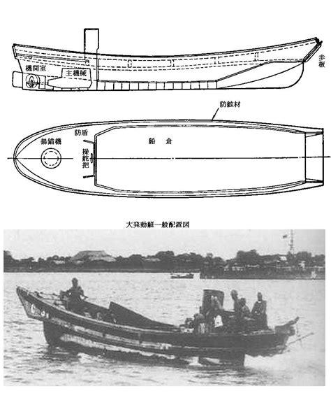 motorboat o que significa clase daihatsu wikipedia la enciclopedia libre