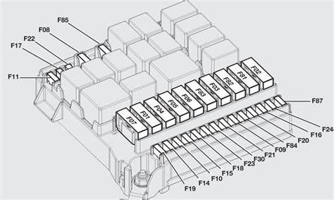 fiat 500l od 2012 bezpieczniki schemat auto genius fiat fiorino mk3 fiat qubo od 2007 roku bezpieczniki schemat auto genius