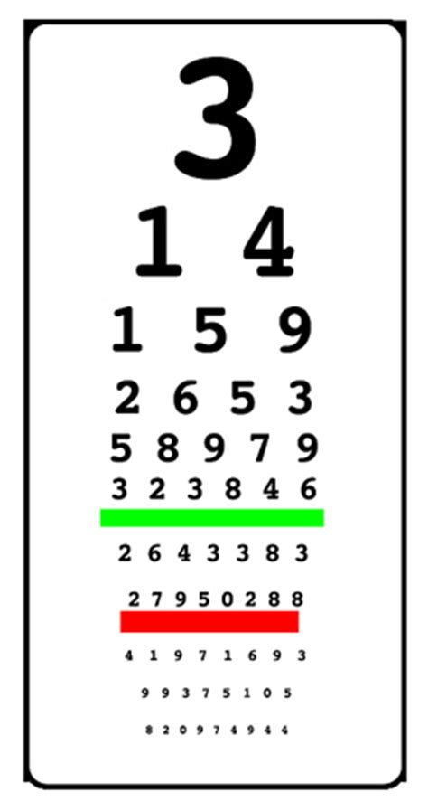 printable eye chart numbers what the snellen chart misses