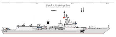 Lawsuit type 051b mod destroyer cgi based on latest refit photos
