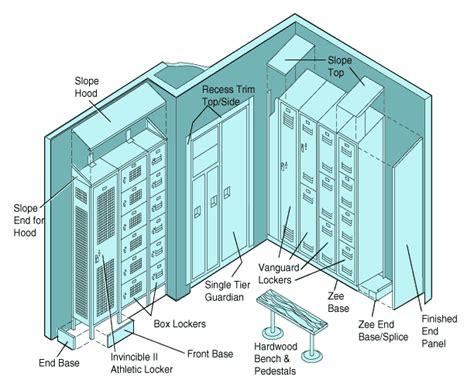 Corner Storage Bench Lockers Kraftwerks