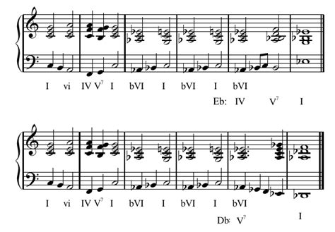 design guidelines for spatial modulation music notation style guide composition best free