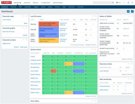 tutorial zabbix 2 2 1 dashboard zabbix documentation 3 2