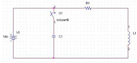 capacitor discharge in rlc circuit learn finding root of an equation using newton rapshon method