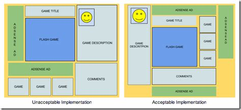 adsense for games google adsense guide lines monetizing from flash gaming