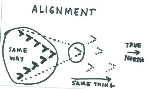 Crafstman by The Myths With Alignment Agile Inc