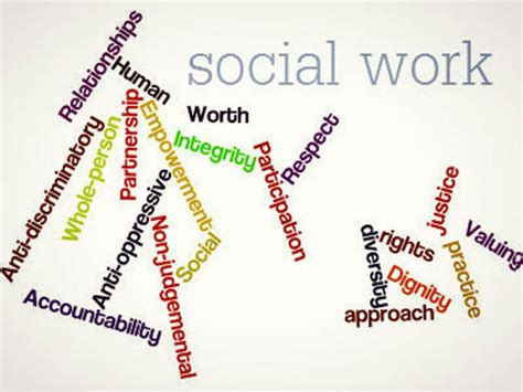 Mba Social Work Uk by What Is Social Work Scope And Career Opportunities