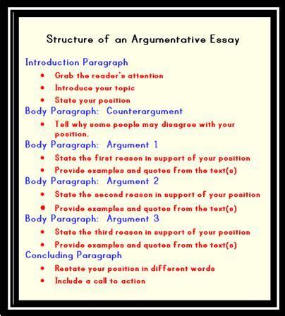 Structure Of Argumentative Essay by El Ensayo Persuasivo El Tercer Nivel Con La Sra